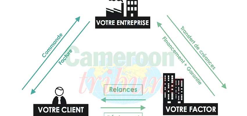 Financement des entreprises : l'affacturage à la rescousse