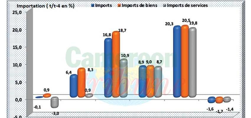 Balance commerciale : le déficit réduit